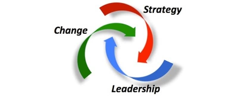 Leadership-Development-Changes